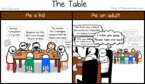 We did not know how lucky we were to sit at the Kid Table...